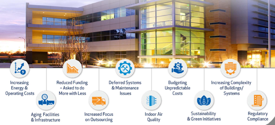 Helping Optimize Buildings and Budgets